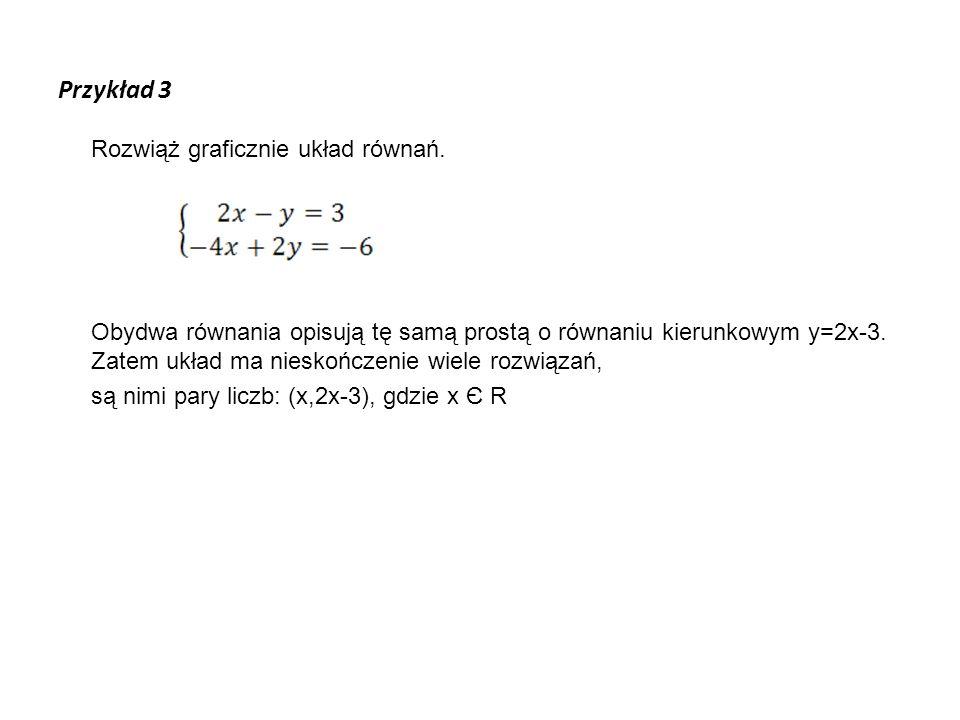 Przykład 3 Rozwiąż graficznie układ równań. Obydwa równania opisują tę samą prostą o równaniu kierunkowym y=2x-3. Zatem układ ma nieskończenie wiele r