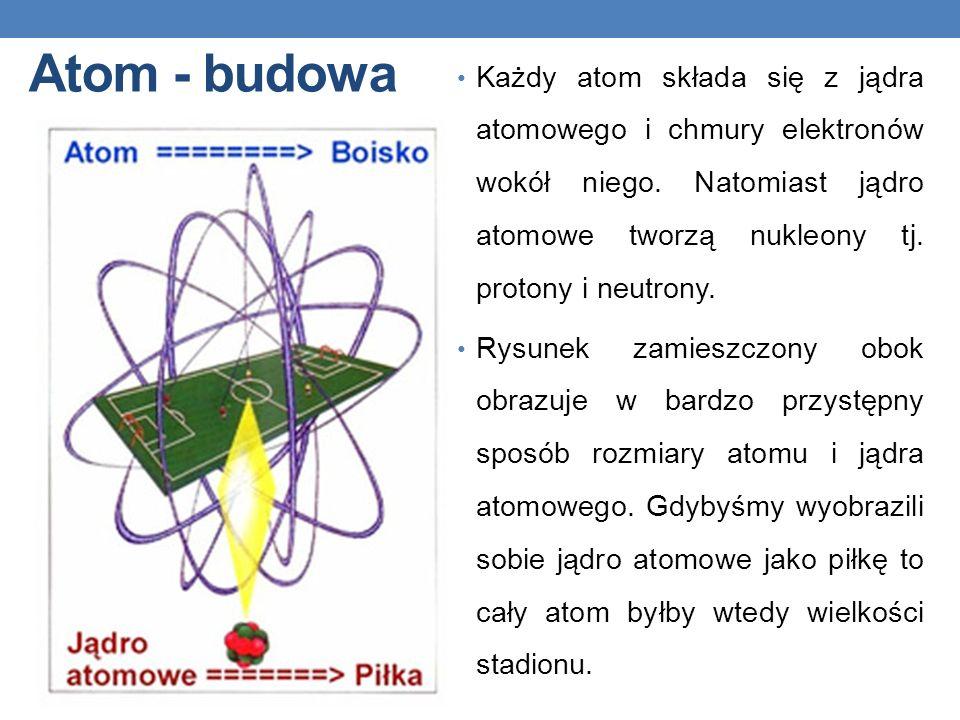 Atom - budowa Każdy atom składa się z jądra atomowego i chmury elektronów wokół niego. Natomiast jądro atomowe tworzą nukleony tj. protony i neutrony.