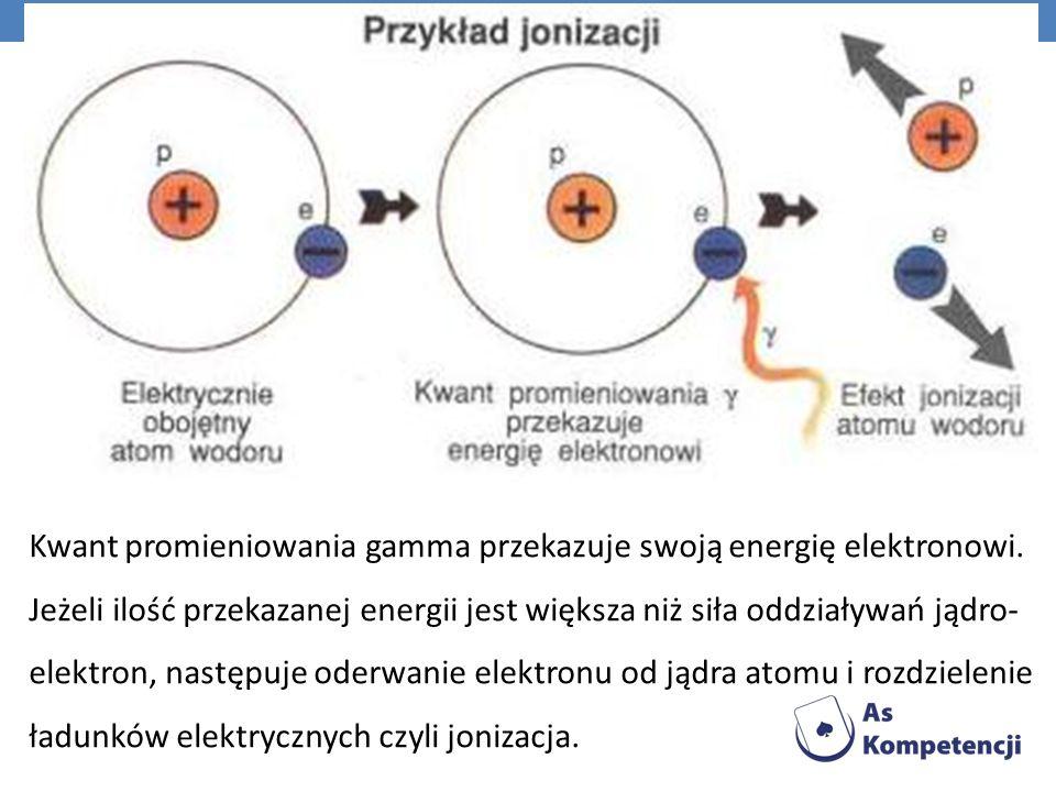 Kwant promieniowania gamma przekazuje swoją energię elektronowi. Jeżeli ilość przekazanej energii jest większa niż siła oddziaływań jądro- elektron, n