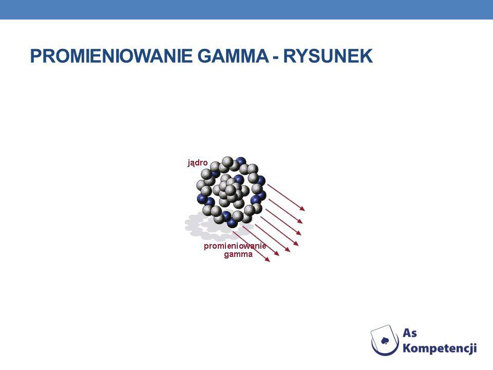 PROMIENIOWANIE GAMMA - RYSUNEK