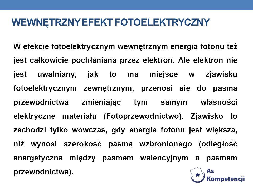 WEWNĘTRZNY EFEKT FOTOELEKTRYCZNY W efekcie fotoelektrycznym wewnętrznym energia fotonu też jest całkowicie pochłaniana przez elektron. Ale elektron ni