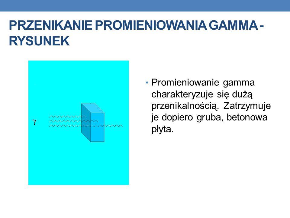 PRZENIKANIE PROMIENIOWANIA GAMMA - RYSUNEK Promieniowanie gamma charakteryzuje się dużą przenikalnością. Zatrzymuje je dopiero gruba, betonowa płyta.