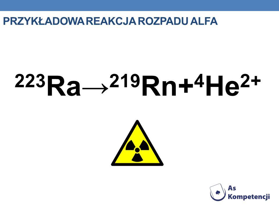 PRZYKŁADOWA REAKCJA ROZPADU ALFA 223 Ra 219 Rn+ 4 He 2+