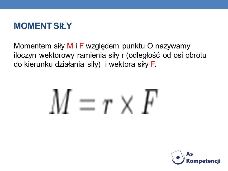 MOMENT SIŁY Momentem siły M i F względem punktu O nazywamy iloczyn wektorowy ramienia siły r (odległość od osi obrotu do kierunku działania siły) i we