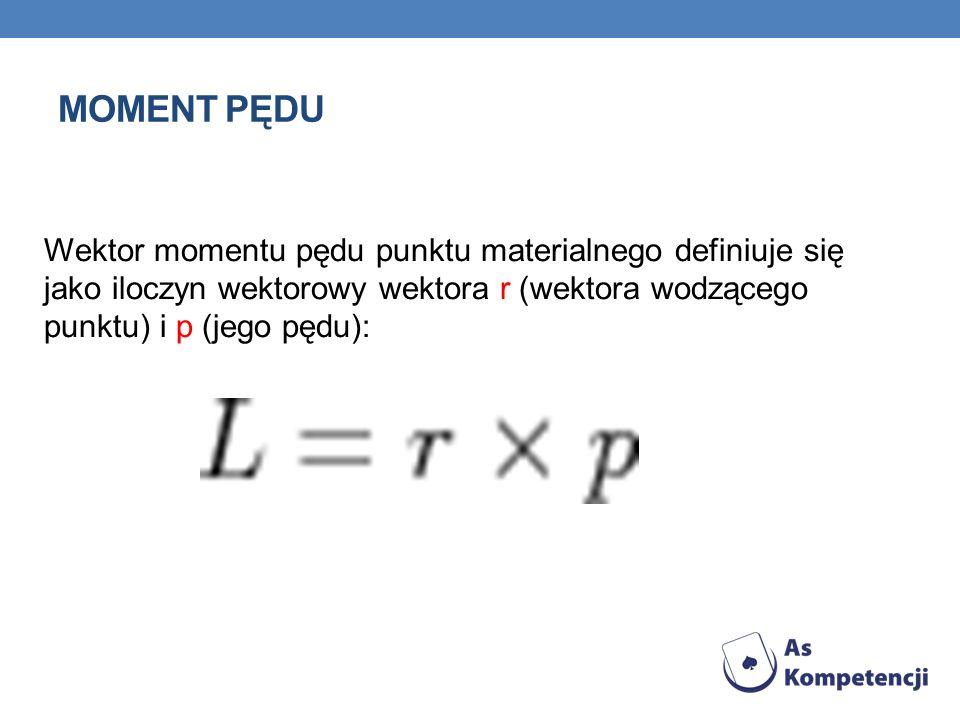 MOMENT PĘDU Wektor momentu pędu punktu materialnego definiuje się jako iloczyn wektorowy wektora r (wektora wodzącego punktu) i p (jego pędu):