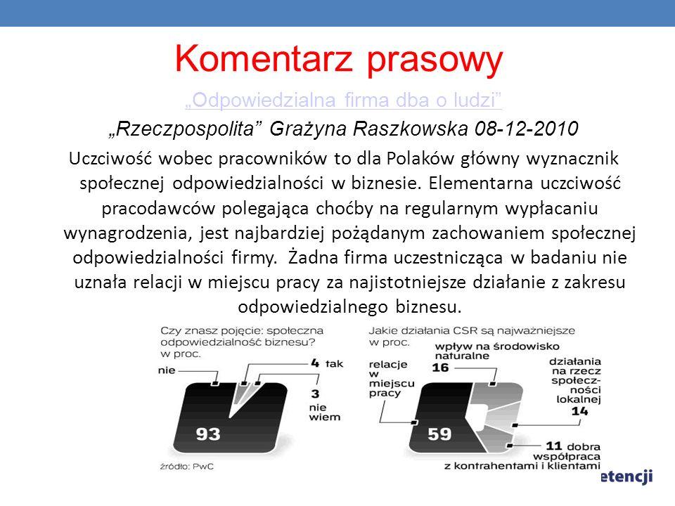 Odpowiedzialna firma dba o ludzi Rzeczpospolita Grażyna Raszkowska 08-12-2010 Uczciwość wobec pracowników to dla Polaków główny wyznacznik społecznej