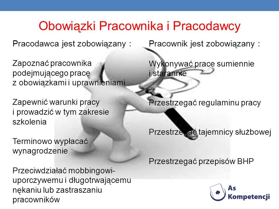 Obowiązki Pracownika i Pracodawcy Pracodawca jest zobowiązany : Zapoznać pracownika podejmującego pracę z obowiązkami i uprawnieniami Zapewnić warunki
