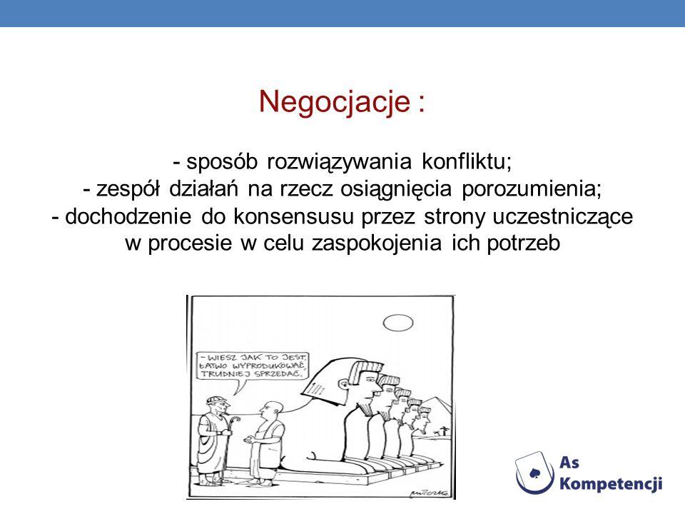Negocjacje : - sposób rozwiązywania konfliktu; - zespół działań na rzecz osiągnięcia porozumienia; - dochodzenie do konsensusu przez strony uczestnicz
