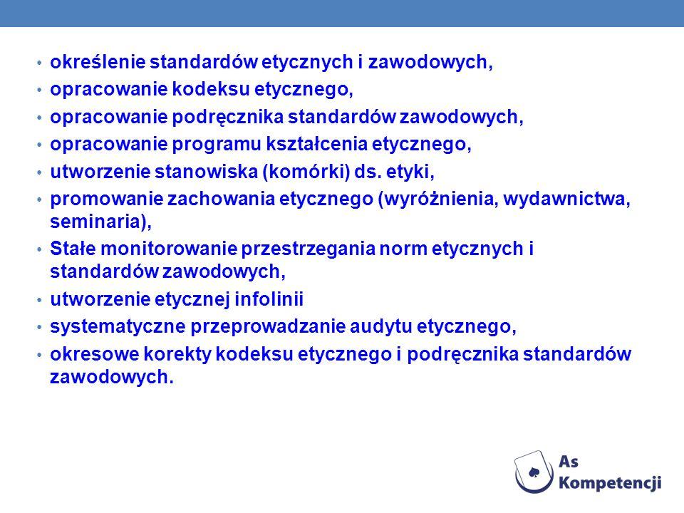 określenie standardów etycznych i zawodowych, opracowanie kodeksu etycznego, opracowanie podręcznika standardów zawodowych, opracowanie programu kszta