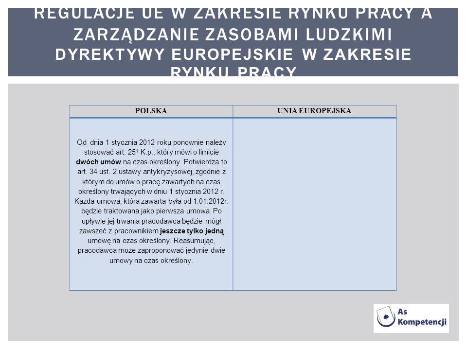 POLSKAUNIA EUROPEJSKA Od dnia 1 stycznia 2012 roku ponownie należy stosować art. 25 1 K.p., który mówi o limicie dwóch umów na czas określony. Potwier
