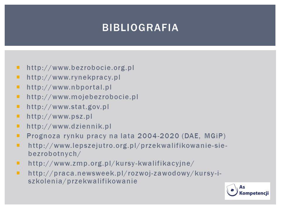 http://www.bezrobocie.org.pl http://www.rynekpracy.pl http://www.nbportal.pl http://www.mojebezrobocie.pl http://www.stat.gov.pl http://www.psz.pl htt