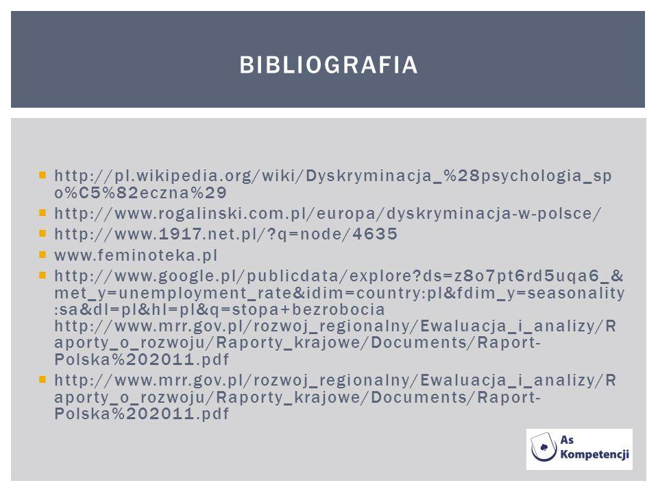 http://pl.wikipedia.org/wiki/Dyskryminacja_%28psychologia_sp o%C5%82eczna%29 http://www.rogalinski.com.pl/europa/dyskryminacja-w-polsce/ http://www.19
