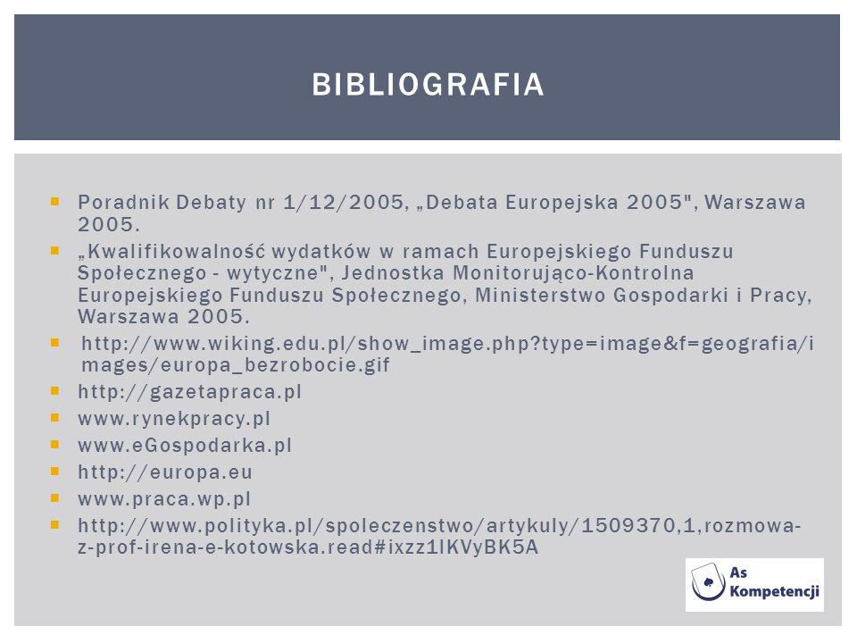 Poradnik Debaty nr 1/12/2005, Debata Europejska 2005