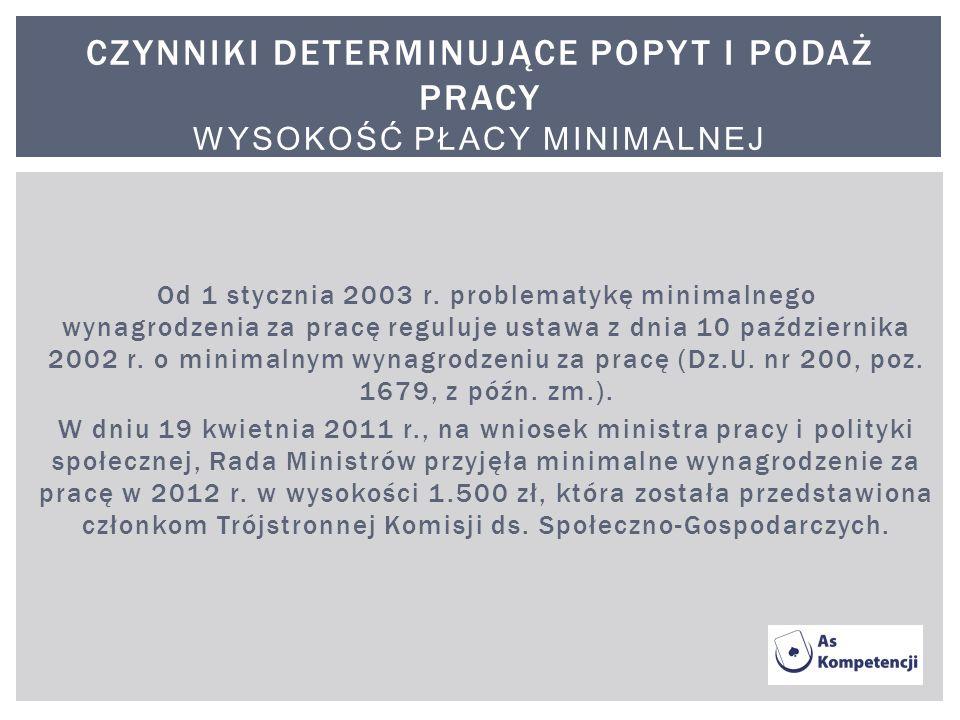Od 1 stycznia 2003 r. problematykę minimalnego wynagrodzenia za pracę reguluje ustawa z dnia 10 października 2002 r. o minimalnym wynagrodzeniu za pra