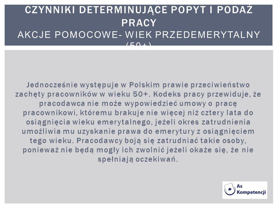 CZYNNIKI DETERMINUJĄCE POPYT I PODAŻ PRACY AKCJE POMOCOWE- WIEK PRZEDEMERYTALNY (50+) Jednocześnie występuje w Polskim prawie przeciwieństwo zachęty p