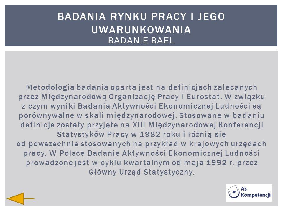 BADANIA RYNKU PRACY I JEGO UWARUNKOWANIA BADANIE BAEL Metodologia badania oparta jest na definicjach zalecanych przez Międzynarodową Organizację Pracy