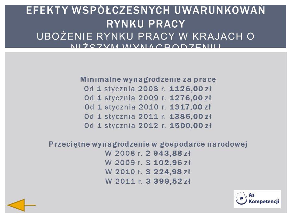 Minimalne wynagrodzenie za pracę Od 1 stycznia 2008 r. 1126,00 zł Od 1 stycznia 2009 r. 1276,00 zł Od 1 stycznia 2010 r. 1317,00 zł Od 1 stycznia 2011