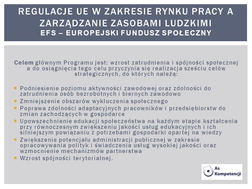 REGULACJE UE W ZAKRESIE RYNKU PRACY A ZARZĄDZANIE ZASOBAMI LUDZKIMI EFS – EUROPEJSKI FUNDUSZ SPOŁECZNY Celem głównym Programu jest: wzrost zatrudnieni