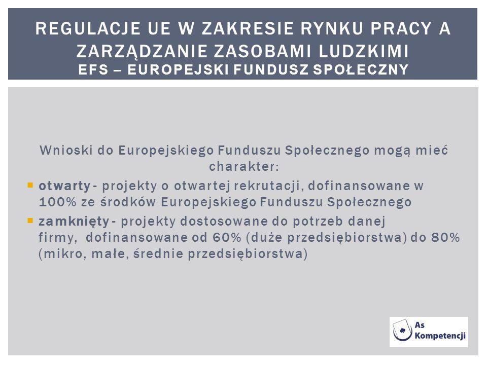 REGULACJE UE W ZAKRESIE RYNKU PRACY A ZARZĄDZANIE ZASOBAMI LUDZKIMI EFS – EUROPEJSKI FUNDUSZ SPOŁECZNY Wnioski do Europejskiego Funduszu Społecznego m