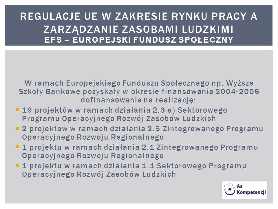 REGULACJE UE W ZAKRESIE RYNKU PRACY A ZARZĄDZANIE ZASOBAMI LUDZKIMI EFS – EUROPEJSKI FUNDUSZ SPOŁECZNY W ramach Europejskiego Funduszu Społecznego np.