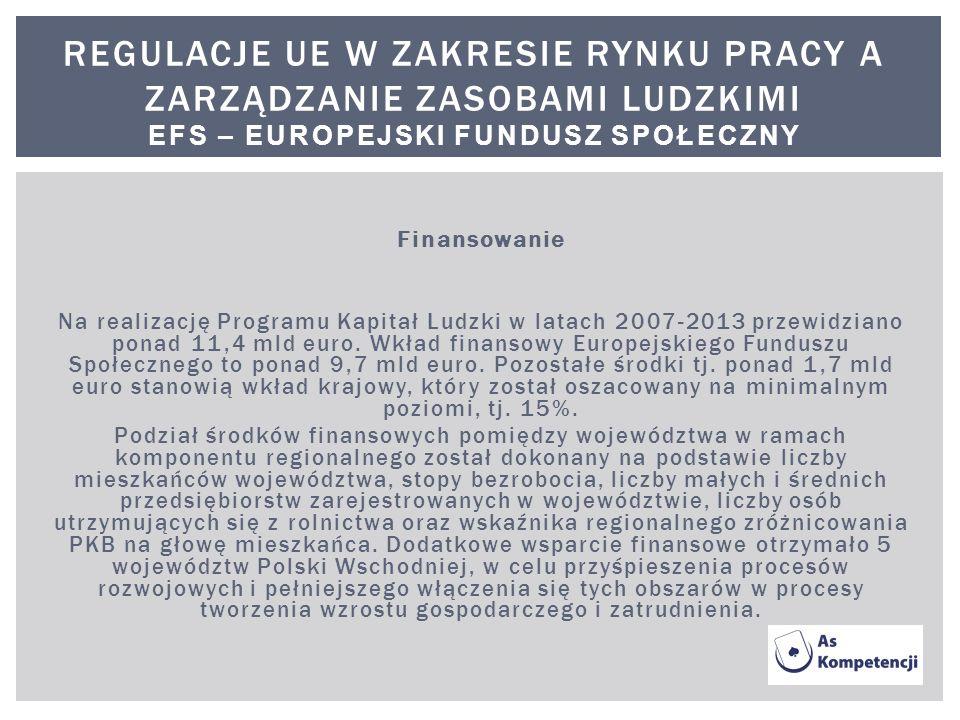 REGULACJE UE W ZAKRESIE RYNKU PRACY A ZARZĄDZANIE ZASOBAMI LUDZKIMI EFS – EUROPEJSKI FUNDUSZ SPOŁECZNY Finansowanie Na realizację Programu Kapitał Lud