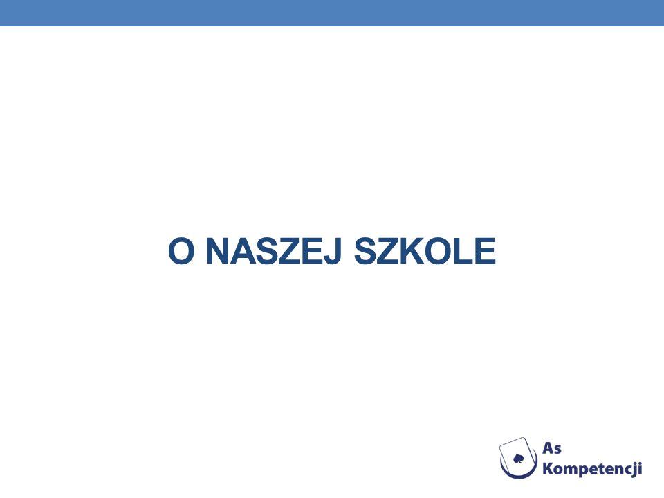 II Liceum Ogólnokształcące im.Cypriana Kamila Norwida ul.
