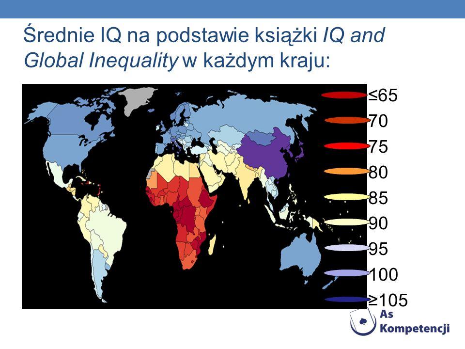 Średnie IQ na podstawie książki IQ and Global Inequality w każdym kraju: 65 70 75 80 85 90 95 100 105