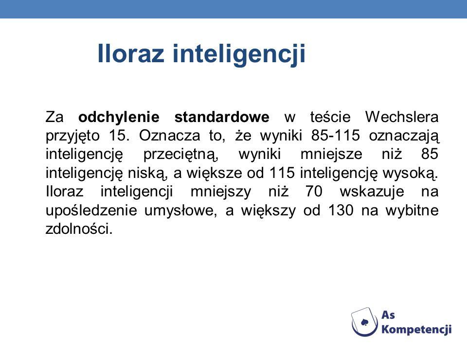 Iloraz inteligencji Za odchylenie standardowe w teście Wechslera przyjęto 15. Oznacza to, że wyniki 85-115 oznaczają inteligencję przeciętną, wyniki m