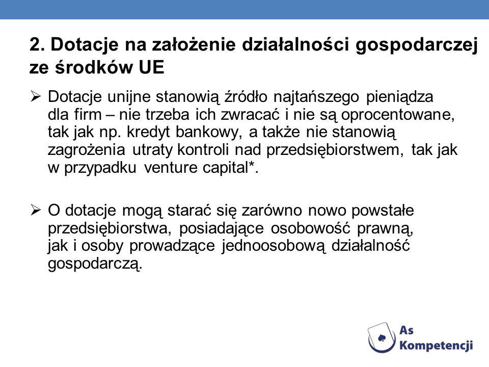 2. Dotacje na założenie działalności gospodarczej ze środków UE Dotacje unijne stanowią źródło najtańszego pieniądza dla firm – nie trzeba ich zwracać