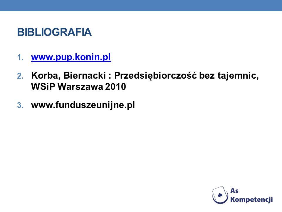 BIBLIOGRAFIA 1. www.pup.konin.pl www.pup.konin.pl 2. Korba, Biernacki : Przedsiębiorczość bez tajemnic, WSiP Warszawa 2010 3. www.funduszeunijne.pl