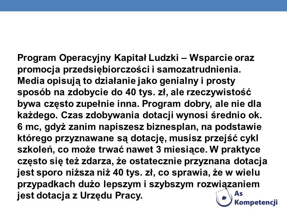 Program Operacyjny Kapitał Ludzki – Wsparcie oraz promocja przedsiębiorczości i samozatrudnienia.
