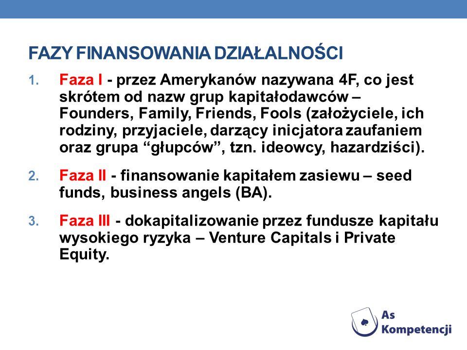 FAZY FINANSOWANIA DZIAŁALNOŚCI 1. Faza I - przez Amerykanów nazywana 4F, co jest skrótem od nazw grup kapitałodawców – Founders, Family, Friends, Fool