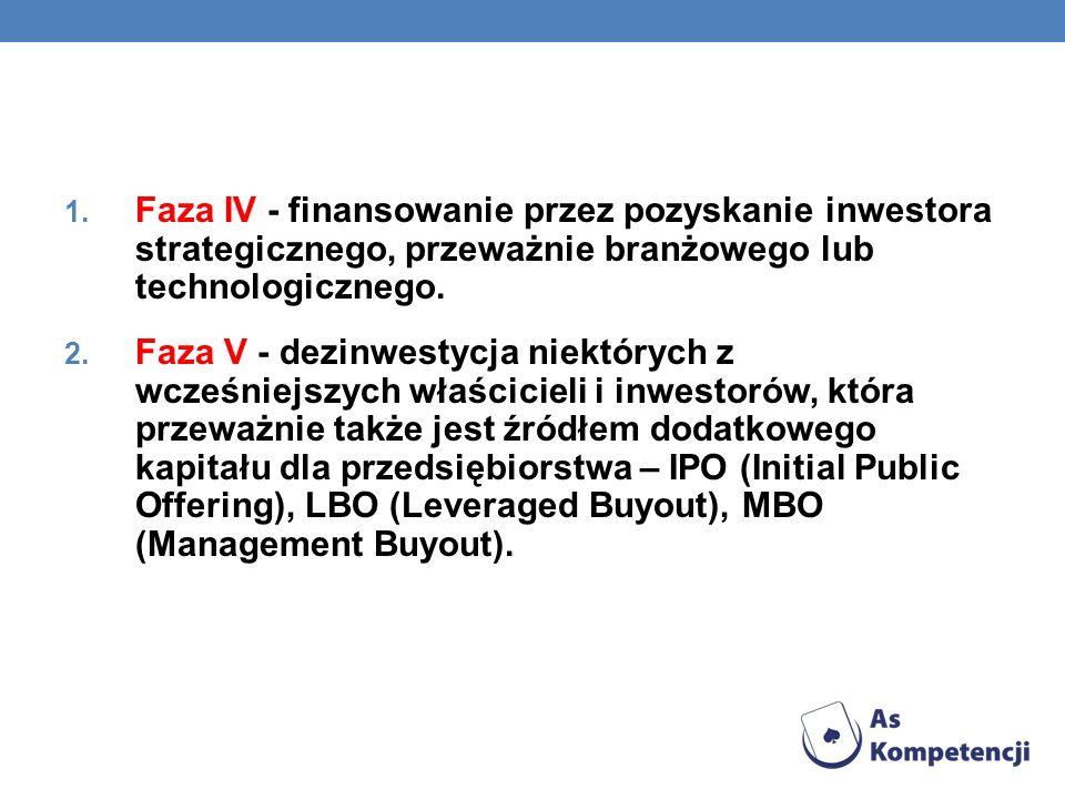 1. Faza IV - finansowanie przez pozyskanie inwestora strategicznego, przeważnie branżowego lub technologicznego. 2. Faza V - dezinwestycja niektórych