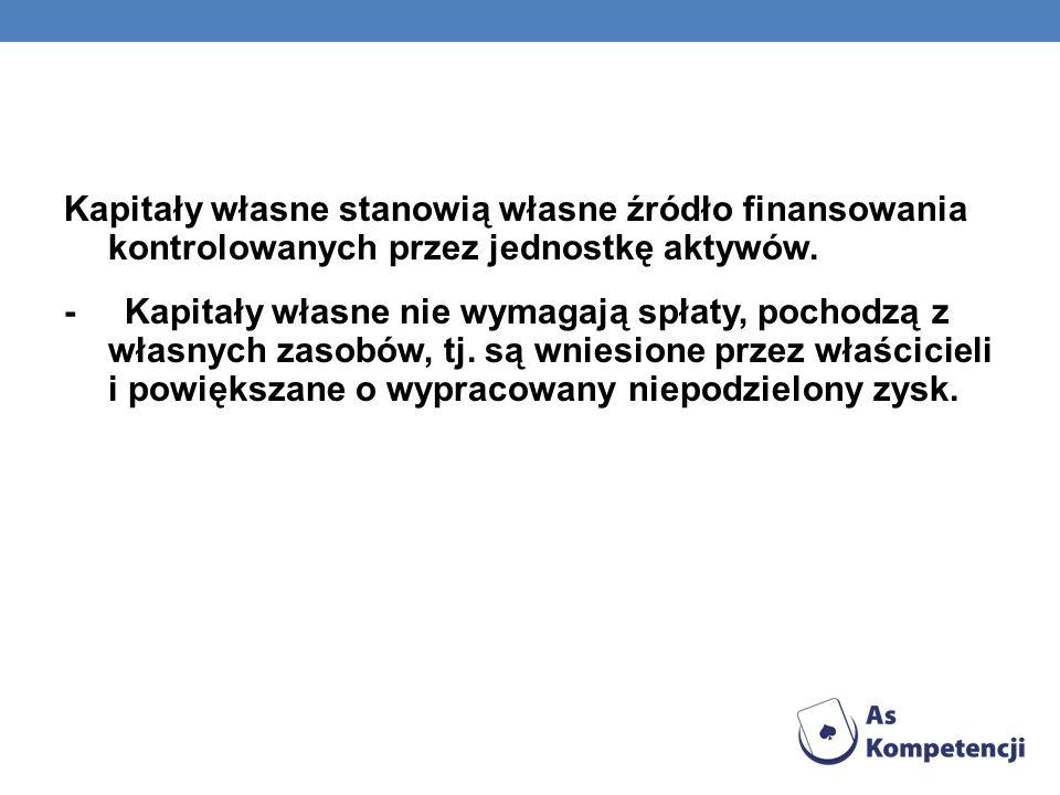 Kapitały własne stanowią własne źródło finansowania kontrolowanych przez jednostkę aktywów. - Kapitały własne nie wymagają spłaty, pochodzą z własnych