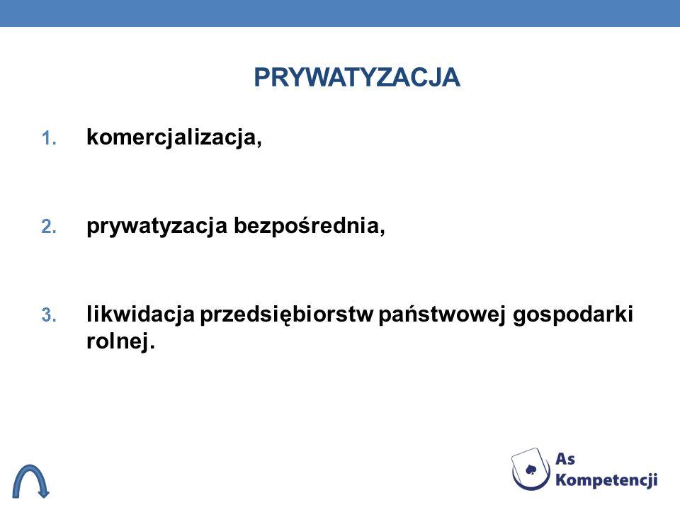 PRYWATYZACJA 1. komercjalizacja, 2. prywatyzacja bezpośrednia, 3. likwidacja przedsiębiorstw państwowej gospodarki rolnej.