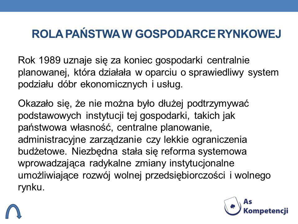 ROLA PAŃSTWA W GOSPODARCE RYNKOWEJ Rok 1989 uznaje się za koniec gospodarki centralnie planowanej, która działała w oparciu o sprawiedliwy system podz