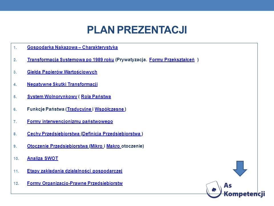 PLAN PREZENTACJI 13.Finanse Przedsiębiorstwa Finanse Przedsiębiorstwa 14.
