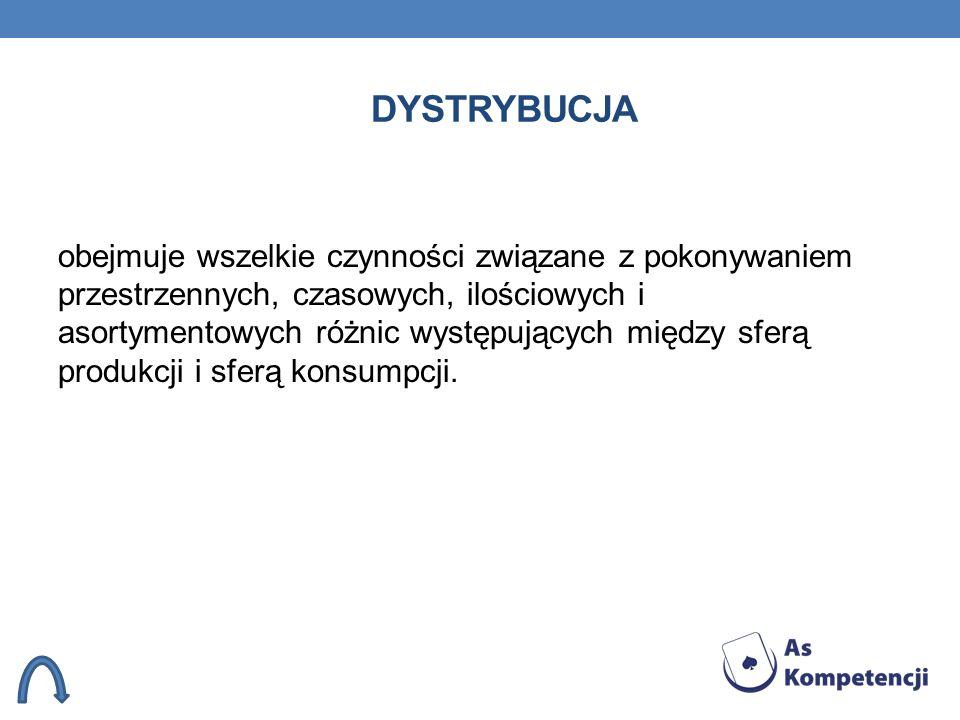 DYSTRYBUCJA obejmuje wszelkie czynności związane z pokonywaniem przestrzennych, czasowych, ilościowych i asortymentowych różnic występujących między s