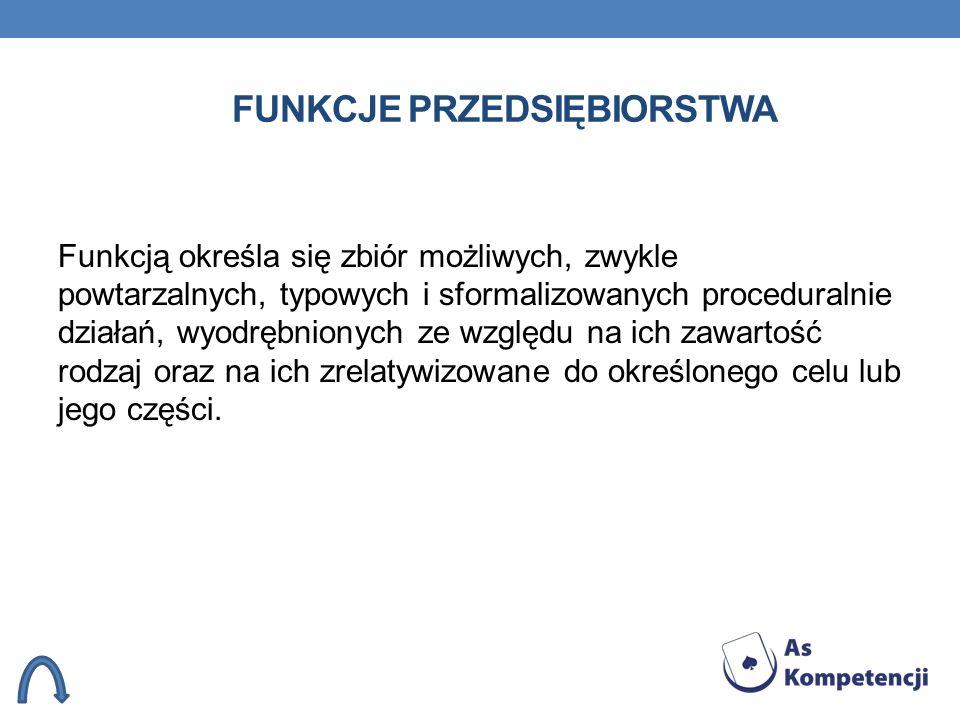 FUNKCJE PRZEDSIĘBIORSTWA Funkcją określa się zbiór możliwych, zwykle powtarzalnych, typowych i sformalizowanych proceduralnie działań, wyodrębnionych