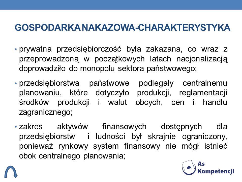 GOSPODARKA NAKAZOWA-CHARAKTERYSTYKA prywatna przedsiębiorczość była zakazana, co wraz z przeprowadzoną w początkowych latach nacjonalizacją doprowadzi