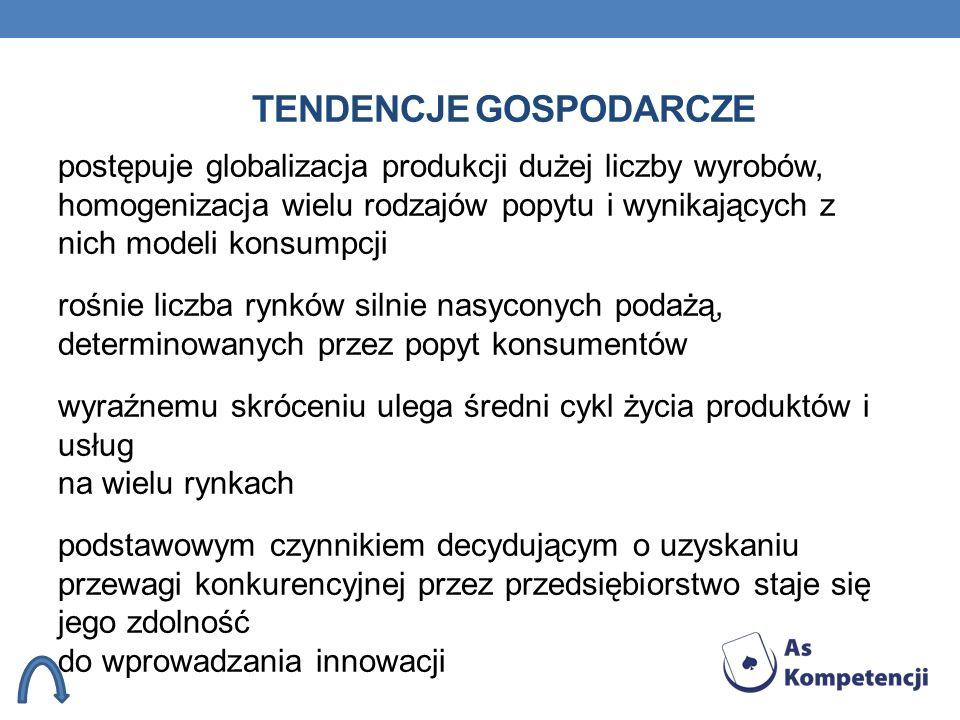 TENDENCJE GOSPODARCZE postępuje globalizacja produkcji dużej liczby wyrobów, homogenizacja wielu rodzajów popytu i wynikających z nich modeli konsumpc