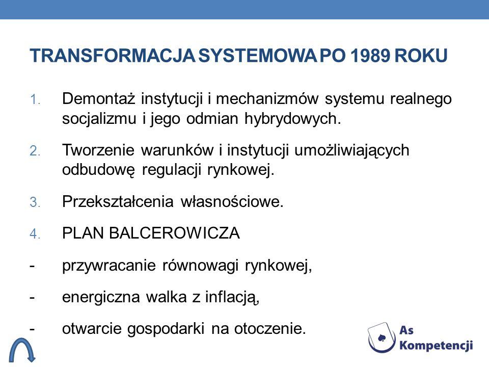 TRANSFORMACJA SYSTEMOWA PO 1989 ROKU 1. Demontaż instytucji i mechanizmów systemu realnego socjalizmu i jego odmian hybrydowych. 2. Tworzenie warunków