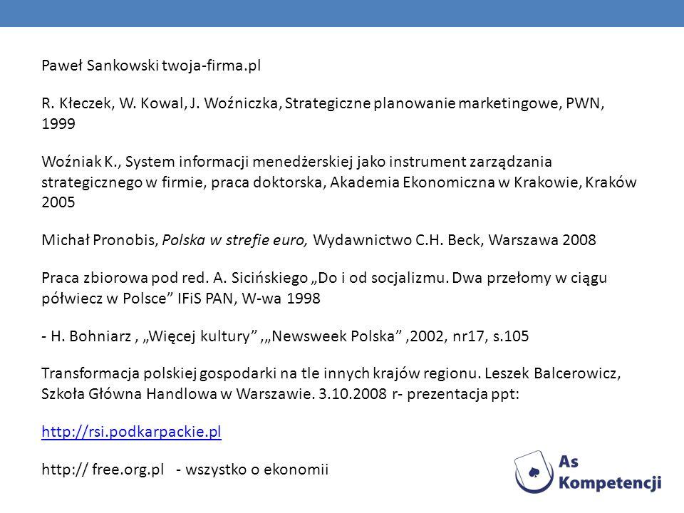 Paweł Sankowski twoja-firma.pl R. Kłeczek, W. Kowal, J. Woźniczka, Strategiczne planowanie marketingowe, PWN, 1999 Woźniak K., System informacji mened