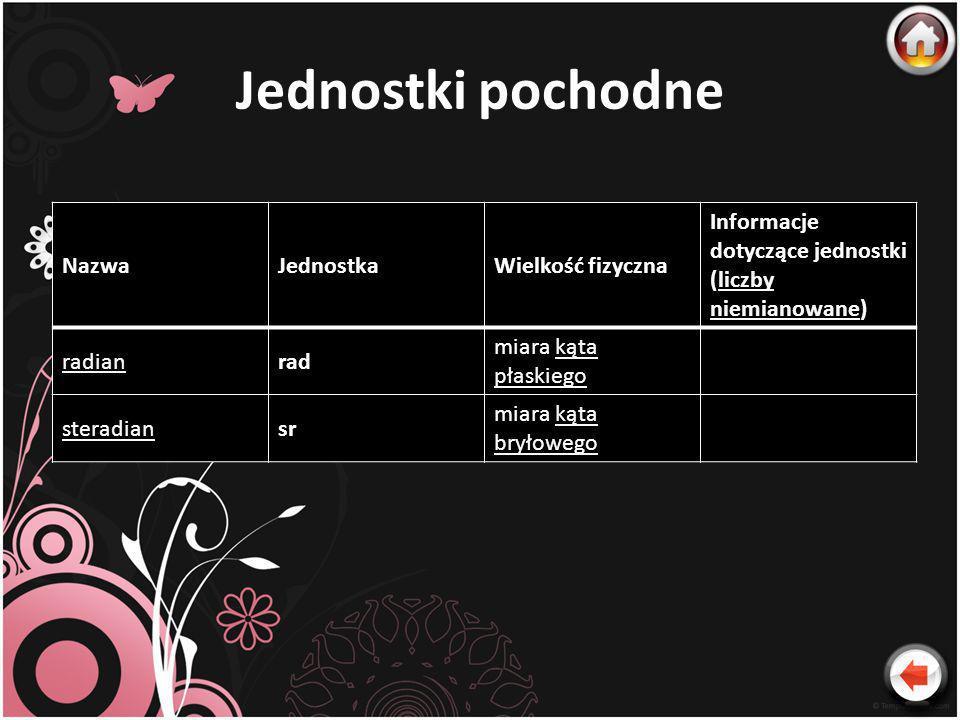 Jednostki pochodne NazwaJednostkaWielkość fizyczna Informacje dotyczące jednostki (liczby niemianowane)liczby niemianowane radianrad miara kąta płaski