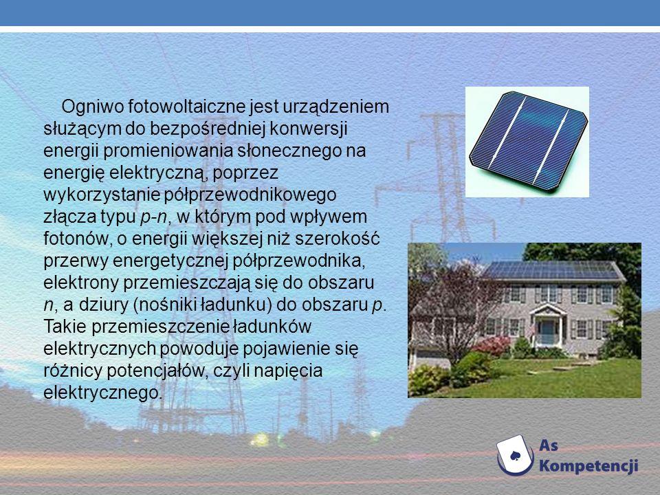 Elektrownia słoneczna Obszar Polski pod względem możliwości wykorzystania energii której źródłem jest promieniowanie słoneczne jest bardzo zróżnicowan