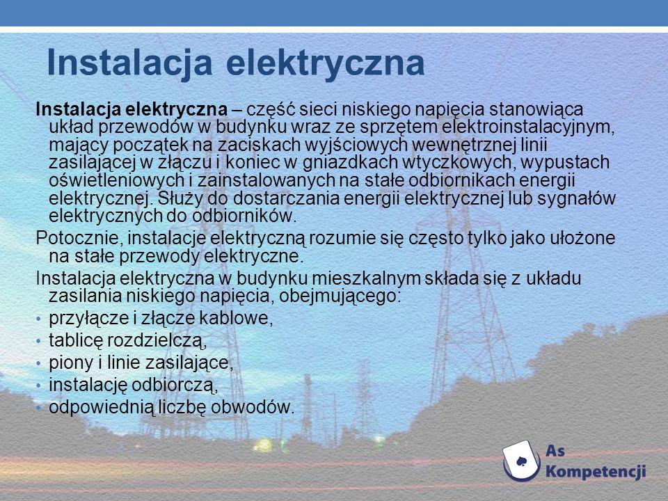 Obecnie obserwuje się rozwój tzw. alternatywnych źródeł energii, czyli takich których wykorzystanie nie ma negatywnego wpływu na środowisko naturalne.