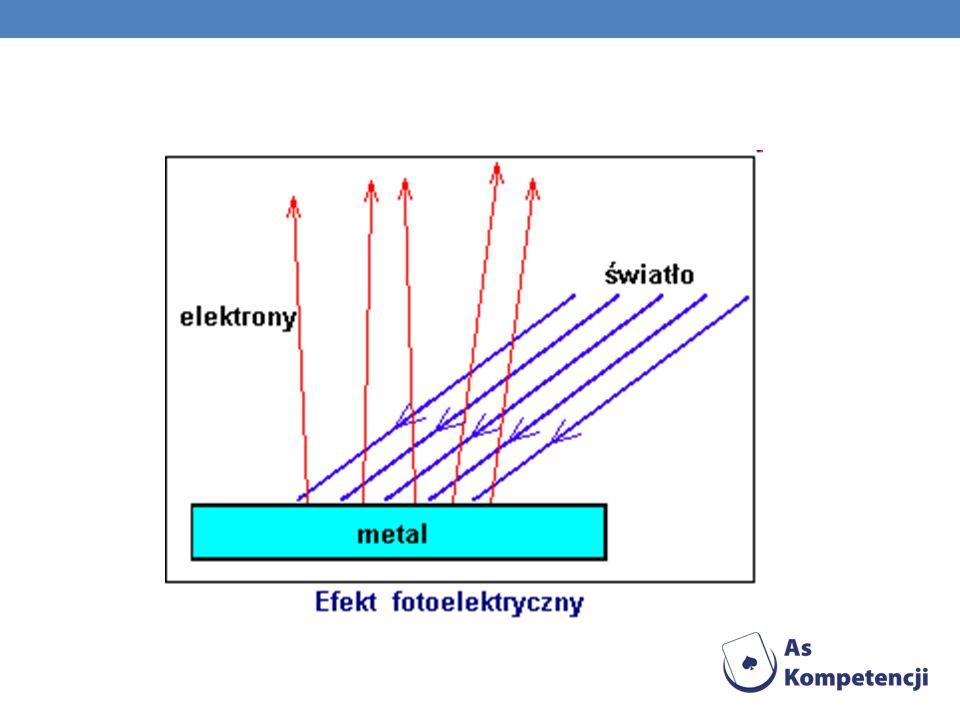 2) przeniesieniu nośników ładunku elektrycznego pomiędzy pasmami energetycznymi (tzw.
