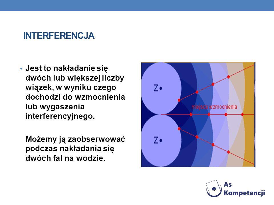 INTERFERENCJA Jest to nakładanie się dwóch lub większej liczby wiązek, w wyniku czego dochodzi do wzmocnienia lub wygaszenia interferencyjnego. Możemy