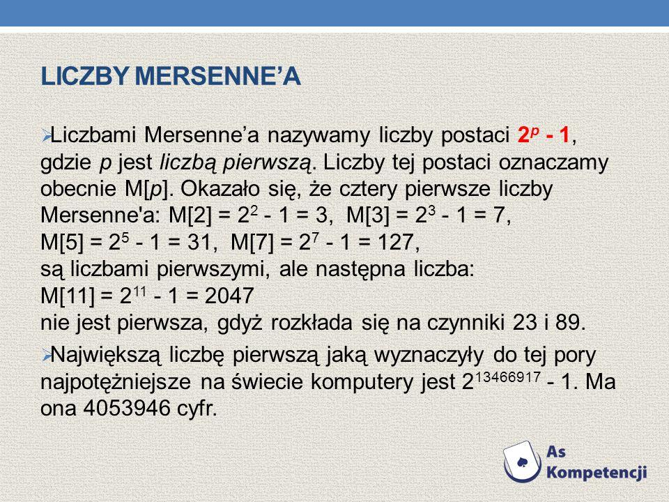 LICZBY MERSENNEA Liczbami Mersennea nazywamy liczby postaci 2 p - 1, gdzie p jest liczbą pierwszą.