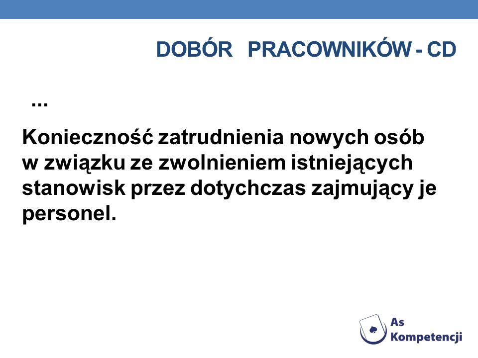 DOBÓR PRACOWNIKÓW - CD... Konieczność zatrudnienia nowych osób w związku ze zwolnieniem istniejących stanowisk przez dotychczas zajmujący je personel.